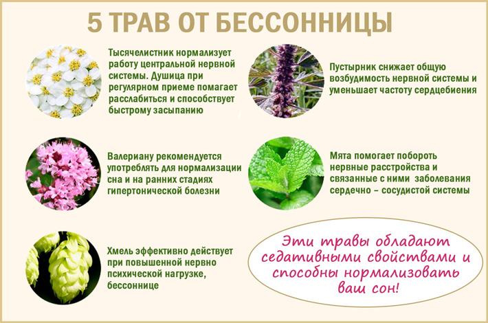 Лучшие снотворные препараты без рецептов